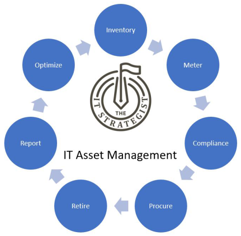 ITAssetManagementGraphic